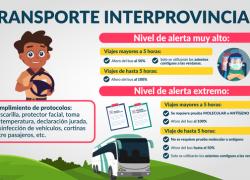 TRANSPORTE INTERPROVINCIAL SE REACTIVA EN TODO EL PAÍS DESDE EL 1 DE MARZO